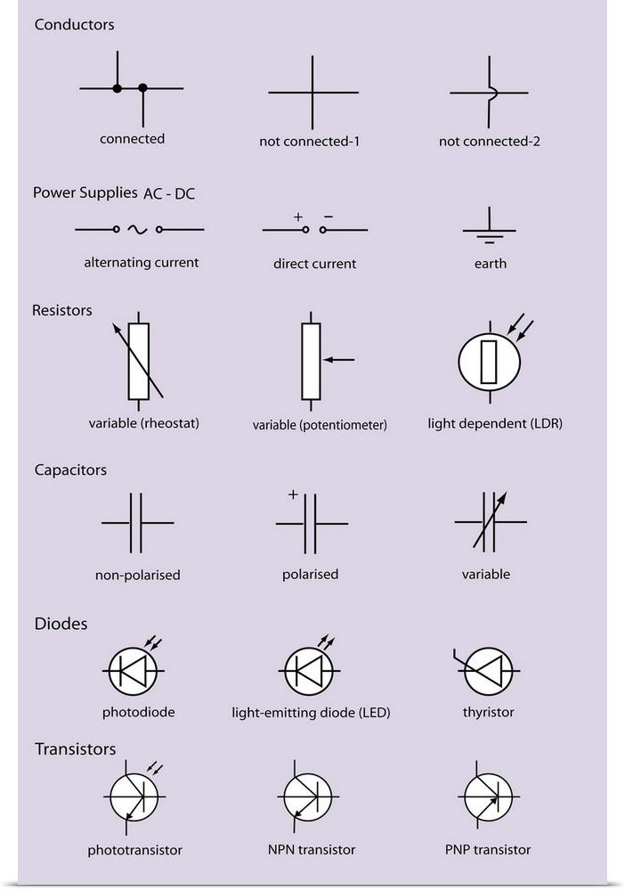 Poster Print Wall Art entitled Standard electrical circuit symbols