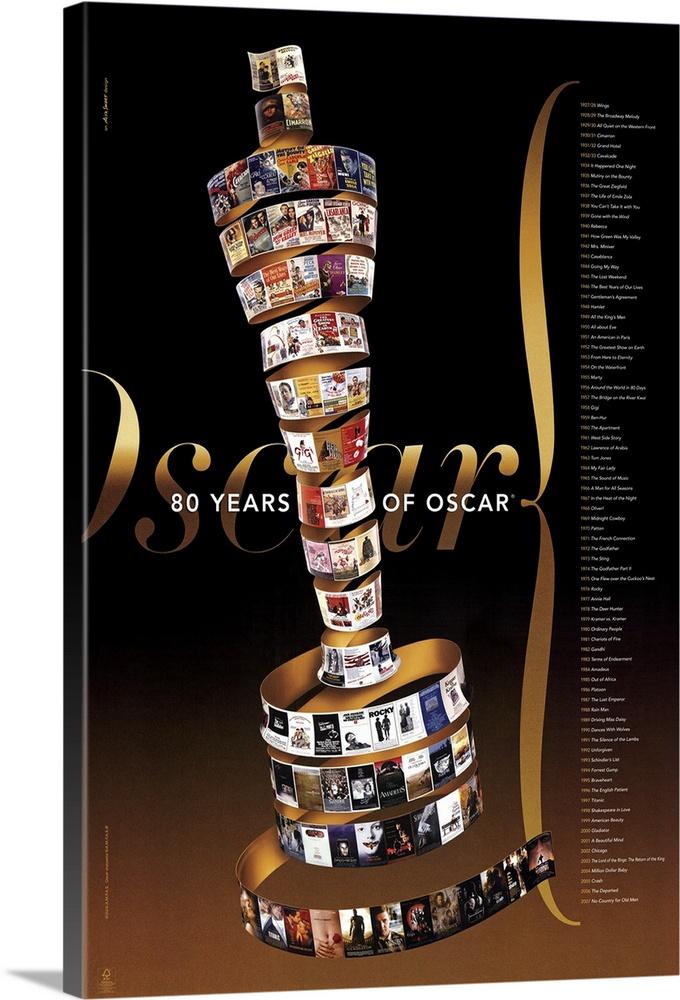 Academy Awards 80th (2008)  Canvas Art Print