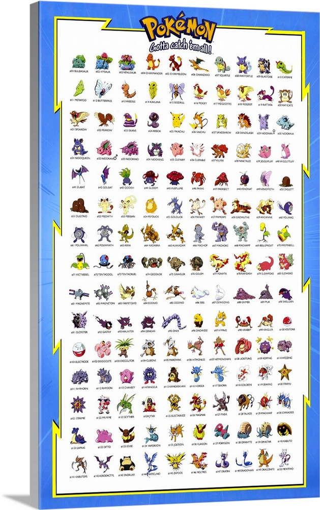 Large Gallery-Wrapped Canvas Wall Art Print 15 x 24 entitled Pokemon: The First Movie (1999) Gallery-Wrapped Canvas entitled Pokemon The First Movie 1999.  If your kid is saying things like Pikachu, Squirtle, and Charizard, then youve already been introduced to the multimedia and mucho dollar world of Pokemon. In that case, youll be forced to rent or buy this movie regardless of any criticism unless by the time you read this the craze has gone the way of the Teenage Mutant Ninja Turtle. In this full-length version of the popular cartoon series video game, trading card game, toy line, etc..., hero Ash and his pals Misty and Brock go to New Island to do battle with a twisted genetically engineered Pokemon called Mewtwo. Mewtwo defeats all the Pokemon trainers in battle, and is ready to clone hideous monsters from the defeated critters when he is challenged by the mysterious and rare Mew. Several new characters are introduced along with clever marketing ties, because apparently the gigantic pile of money this stuff is generating is not yet the size of Mt. Fuji. Also contains the short Pikachus Vacation.  Multiple sizes available.  Primary colors within this image include Yellow, Dark Yellow, Sky Blue, White.  Made in the USA.  All products come with a 365 day workmanship guarantee.  Inks used are latex-based and designed to last.  Canvases have a UVB protection built in to protect against fading and moisture and are designed to last for over 100 years.  Museum-quality, artist-grade canvas mounted on sturdy wooden stretcher bars 1.5 thick.  Comes ready to hang.