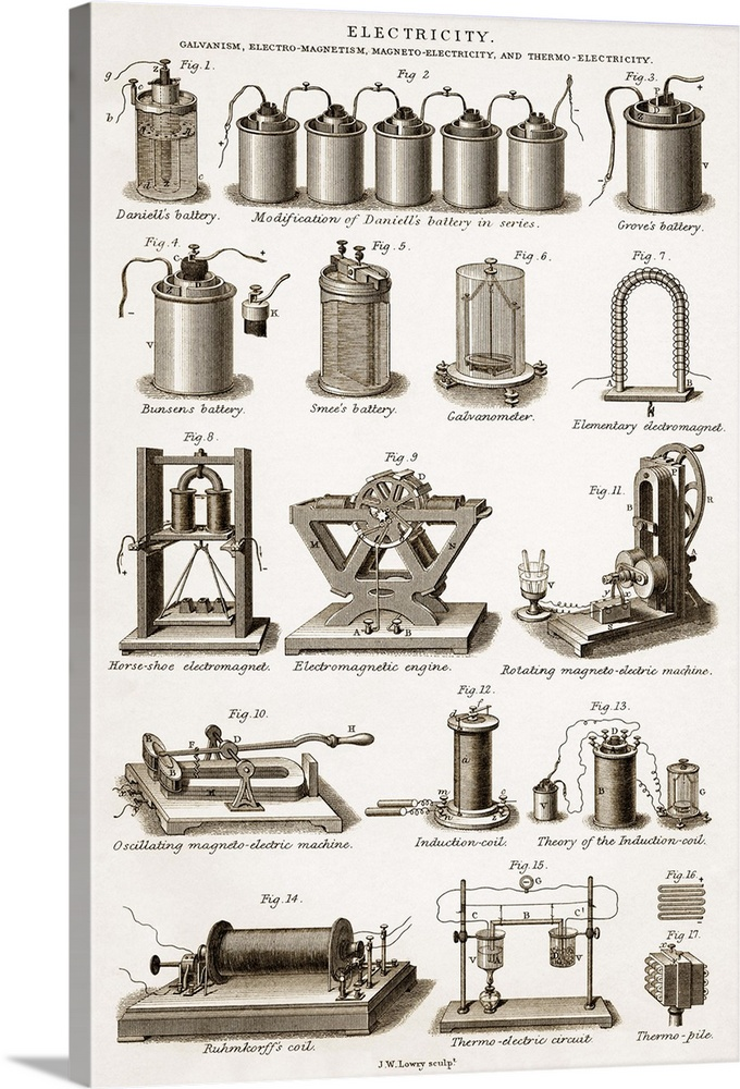 Large Solid-Faced Canvas Print Wall Art Print 20 x 30 entitled 19th Century electrical equipment Solid-Faced Canvas Print entitled 19th Century electrical equipment.  Technical illustrations of a variety of items of 19th century electrical equipment covering Galvanism, electro-magnetism, magneto-electricity and thermo-electricity.  Multiple sizes available.  Primary colors within this image include Black, Gray, White.  Made in the USA.  Satisfaction guaranteed.  Archival-quality UV-resistant inks.  Featuring a proprietary design, our canvases produce the tightest corners without any bubbles, ripples, or bumps and will not warp or sag over time.  Archival inks prevent fading and preserve as much fine detail as possible with no over-saturation or color shifting.