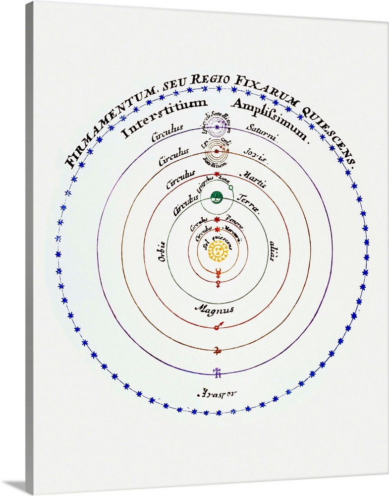 Large Gallery-Wrapped Canvas Wall Art Print 16 x 20 entitled Diagram of Copernican cosmology Gallery-Wrapped Canvas entitled Diagram of Copernican cosmology.  Diagram showing the solar system according to Copernican theory. Nicolas Copernicus 1473-1543 was a Polish astronomer. He noted that the standard Ptolemaic model of the universe with the Earth at the centre had many inaccuracies. He developed a much simpler model in which the Sun became the centre of the universe with all of the planets orbiting in circular motions. A good Catholic he feared that these ideas would be branded as heretical and so did not publish until 1543 just before his death. His book De Revolutionibus Orbium Caelestiumins banned by the Catholic Church from 1616 to 1835 is now considered the first of the Age of Science.  Multiple sizes available.  Primary colors within this image include Blue Dark Red Gray White.  Made in USA.  All products come with a 365 day workmanship guarantee.  Archival-quality UV-resistant inks.  Museum-quality artist-grade canvas mounted on sturdy wooden stretcher bars 1.5 thick.  Comes ready to hang.  Canvas is designed to prevent fading.